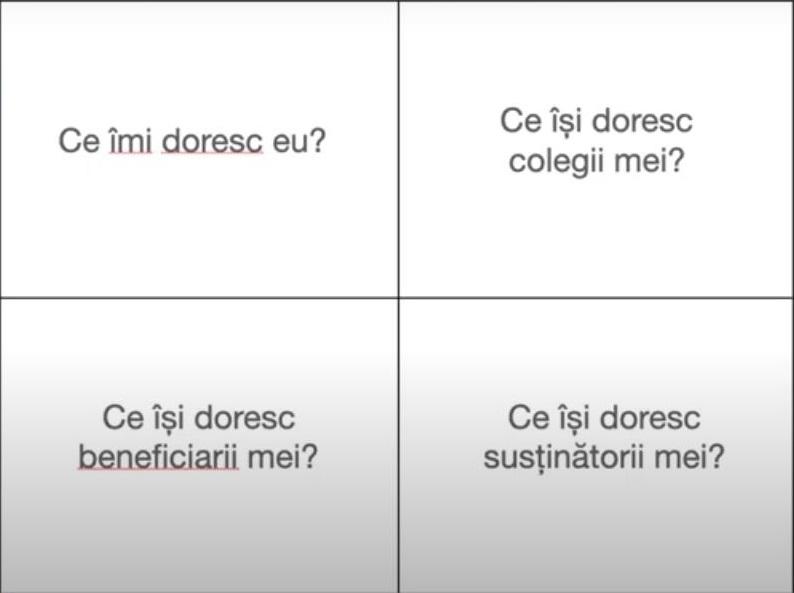 Subiectele de la Limba română date azi la Evaluarea Națională pentru clasa a II-a - crisan-boncaciu.ro